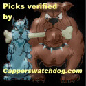 Cappers Watchdog Football Pick and Basketball Pick handicapper monitor service